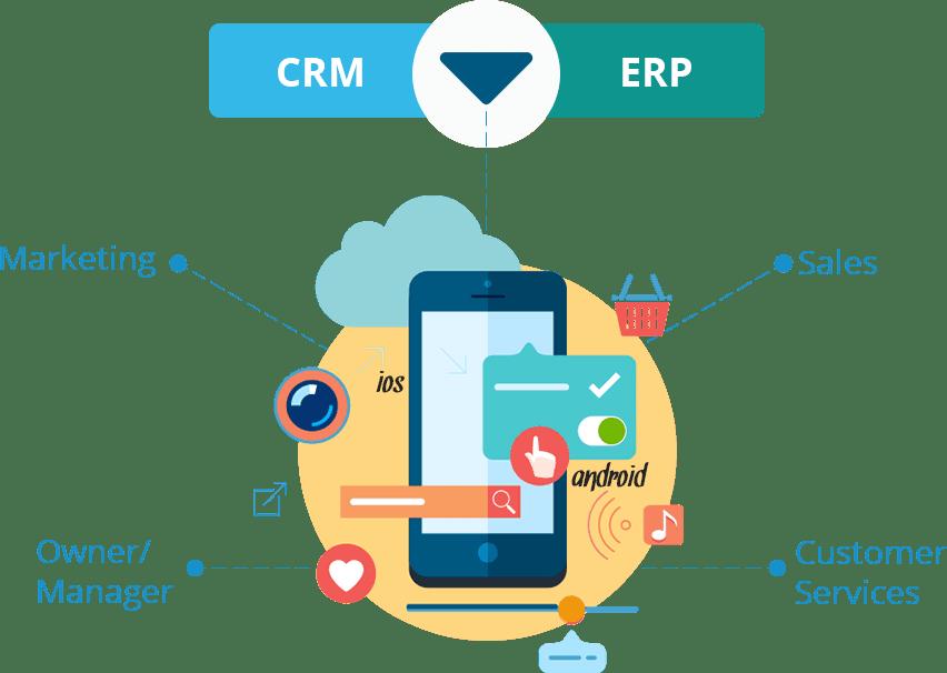 Business needs Analysis - image crm-erp on https://jemili.com